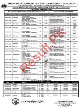 KU announces B.A Part 1 External Annual Exams 2015 result