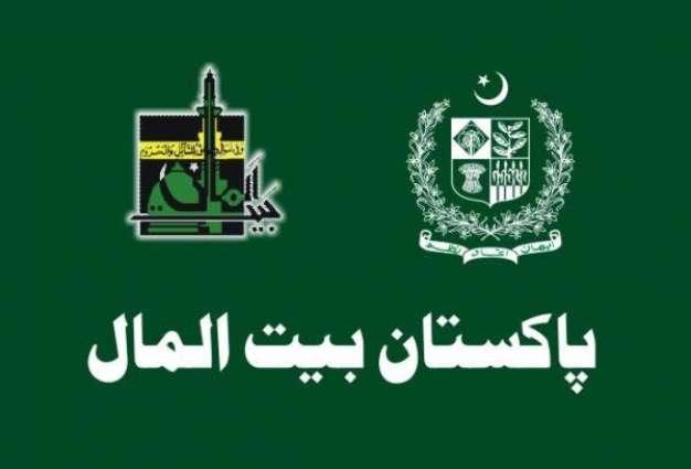 پاکستان سویٹ ہومز ءِ زھگ آں ایوان ءِ بالا ءِ دیوان ءِ کاروائی چارت