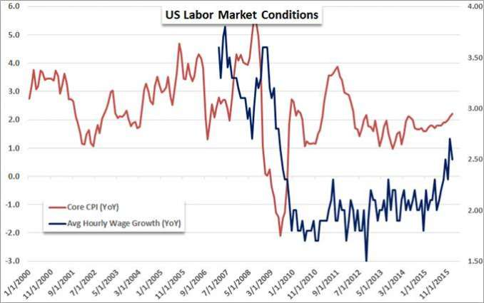 US consumer confidence steady in July