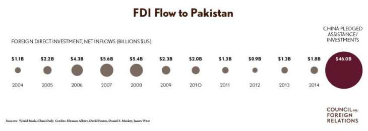 Geo-economics vital for improving Pakistan's image: Scholar