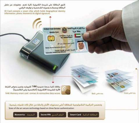 Online service for passport, ID card renewal launched in Dubai