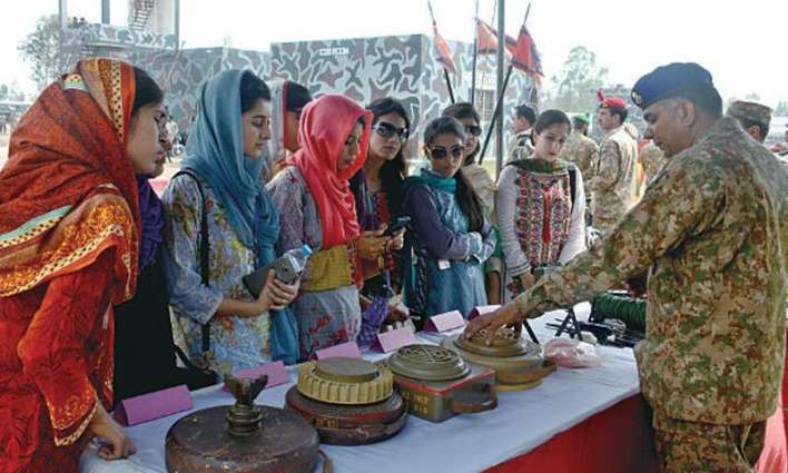 Students visit military units, formations