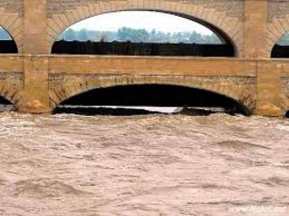 سکھر بیراج اچ تریجھا سیلابی ریلا داخل تھیونڑ دے بعد نہراں اچ پانی دا اخراج گھٹ کر ڈتا گیا