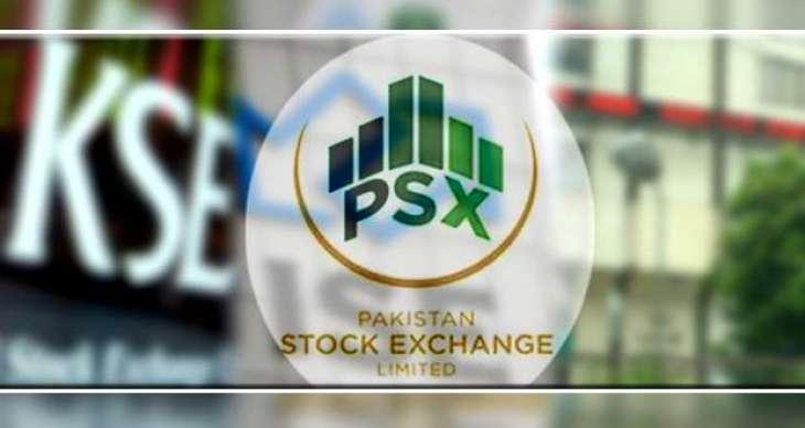 PSX witnesses bullish trend