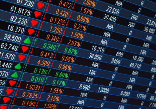 Profit-taking saps equity markets