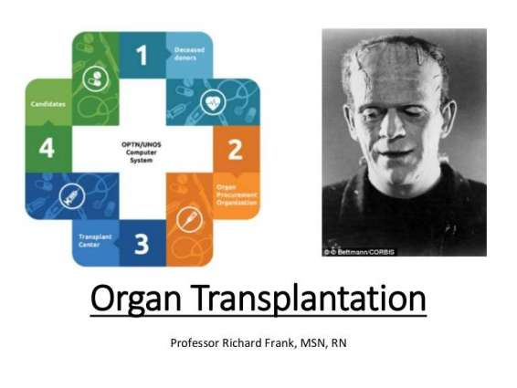 Regulatory system to check illegal organs' transplantaion on card