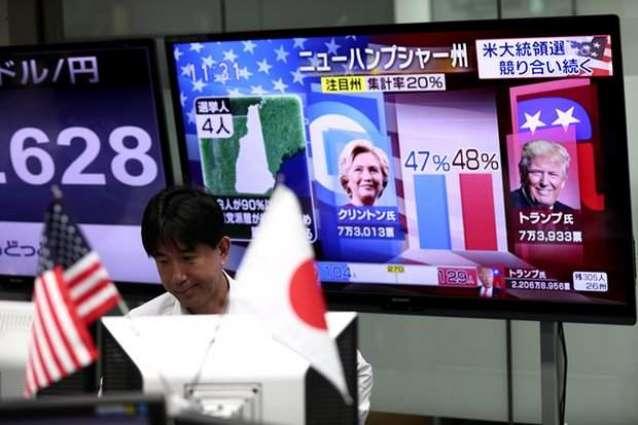 Hong Kong stocks plunge as Trump wins key states