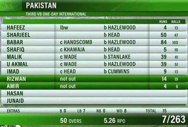 تیجا ون ڈے: پاکستان نے آسٹریلیا نوں جِت لئی 264سکور دا ہدف دے دِتا
