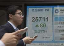 Hong Kong stocks close flat