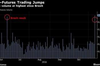 European stocks higher; L'Oreal enjoys lift