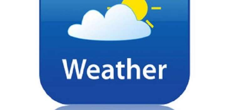 Partly cloudy weather forecast for Bahawalpur