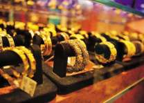 Market rates of Gold in Lahore 20 March 2018