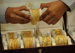 Gold Rates in Pakistan On Monday 19 March 2018