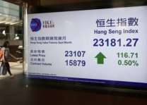 Hong Kong, China stocks rise after China-US agreement