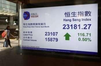 Hong Kong, China stocks rise after China-US agreement