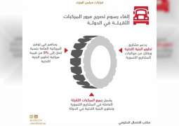 مجلس الوزراء يعتمد قرارا بإلغاء رسوم تصريح مرور المركبات الثقيلة بالدولة