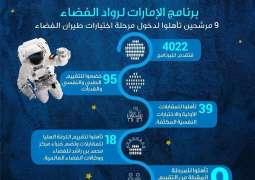 9 مرشحين يتأهلون إلى مرحلة التقييم النهائي من برنامج الإمارات لرواد الفضاء