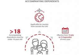 UAE exempts accompanying tourist dependents from visa fees