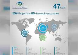 ADFD's development support reaches AED84 billion