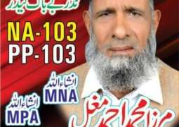 Independent candidate from Faisalabad commits suicide