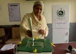 PK-43 Results (Swabi-I) - Election 2018 Pakistan