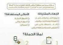 برعاية سمو أمير الرياض بالإنابة وبمشاركة 4 جهات حكومية..