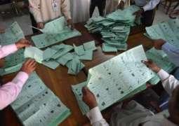 ضمنی الیکشن پی کے 23:تحریک انصاف دے شوکت یوسفزئی جت گئے