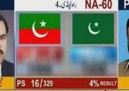 ضمنی الیکشن:آئی ووٹنگ دے فائدے ساہمنے آن لگے
