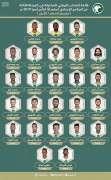 الإعلان عن قائمة المنتخب السعودي للمرحلة الثالثة الإعدادية لكأس آسيا في الإمارات