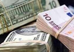 Foreign Exchange (Forex) Closing Market Rates in Pakistan 16 Jan 2019