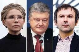 Tymoshenko, Zelensky, Boyko Front-Runners in Ukraine's Presidential Campaign - Poll