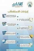 الجامعة الإسلامية تستقطب 100 كفاءة وطنية في 28 قسماً