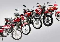 Bike prices again increased in Pakistan