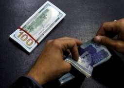 Pakistani rupee gains Rs3.05 against US dollar in interbank market