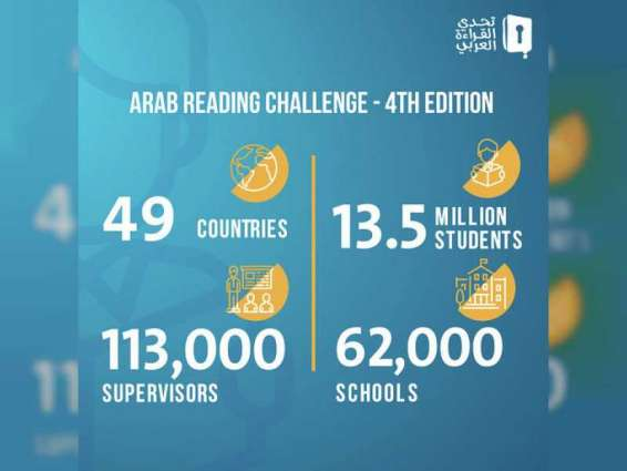 Arab Reading Challenge semi-finals take TV show spin