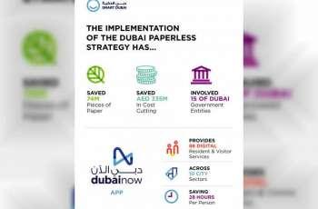 Government entities to provide consumer services via 'Dubai Now' app