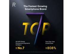 Realme Becomes The FastestGrowingSmartphone Brand Ranking No.7