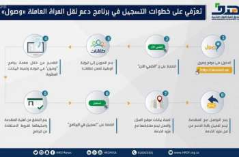 برنامج حكومي يؤمن وسائل نقل للموظفات السعوديات في القطاع الخاص