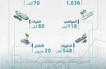 الموانئ السعودية تناول 20 مليون طن بضائع خلال نوفمبر