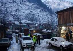 PM Imran reviews relief activities in snow-hit areas of Azad Jammu and Kashmir