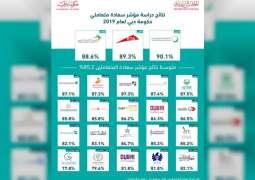 Hamdan bin Mohammed reviews results of 2019 Government of Dubai Customer Happiness Index survey