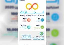دائرة دبي الذكية تحقق إنجازات لافتة في قطاع تكنولوجيا البلوك تشين