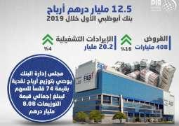 12.5 مليار درهم أرباح بنك أبوظبي الأول خلال 2019