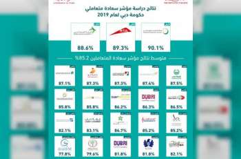 Hamdan bin Mohammed reviews results of 2019 Government of Dubai Customer Happiness Index survey