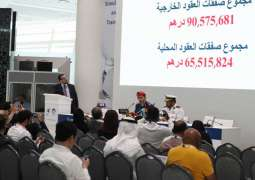 Deals on first day of UMEX and SimTEX 2020 exceed AED 156 million