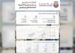 Energy sector boosting Abu Dhabi's comprehensive development plan: DoE Chairman