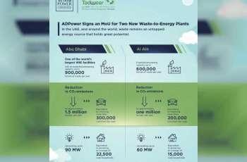"""""""أبوظبي للطاقة"""" توقع مذكرة تفاهم لإنشاء محطتين لتوليد الطاقة من النفايات"""