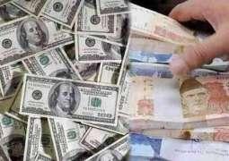 US dollar intends to decline against Pakistani rupee