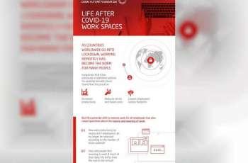 Dubai Future Foundation looks into the future of work beyond COVID-19
