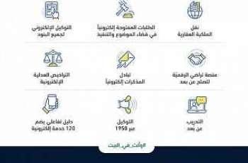 وزارة العدل تقدم خدماتها لربع مليون مستفيد خلال 14 يوماً عبر بوابة